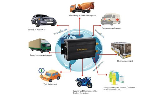 Vehicle Tracking Device System (compatibility)