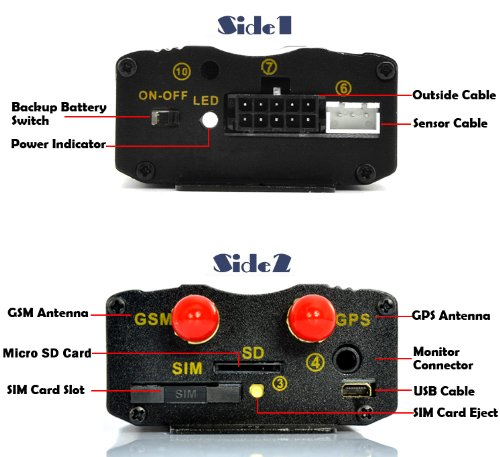 Vehicle Tracking Device System (details)