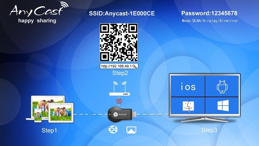 Anycast Wireless Hdmi Wifi Dongle Display Receiver