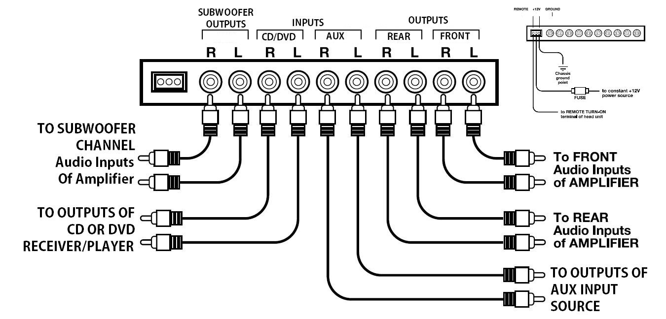 planet audio amp wiring diagram  diagram  auto wiring diagram