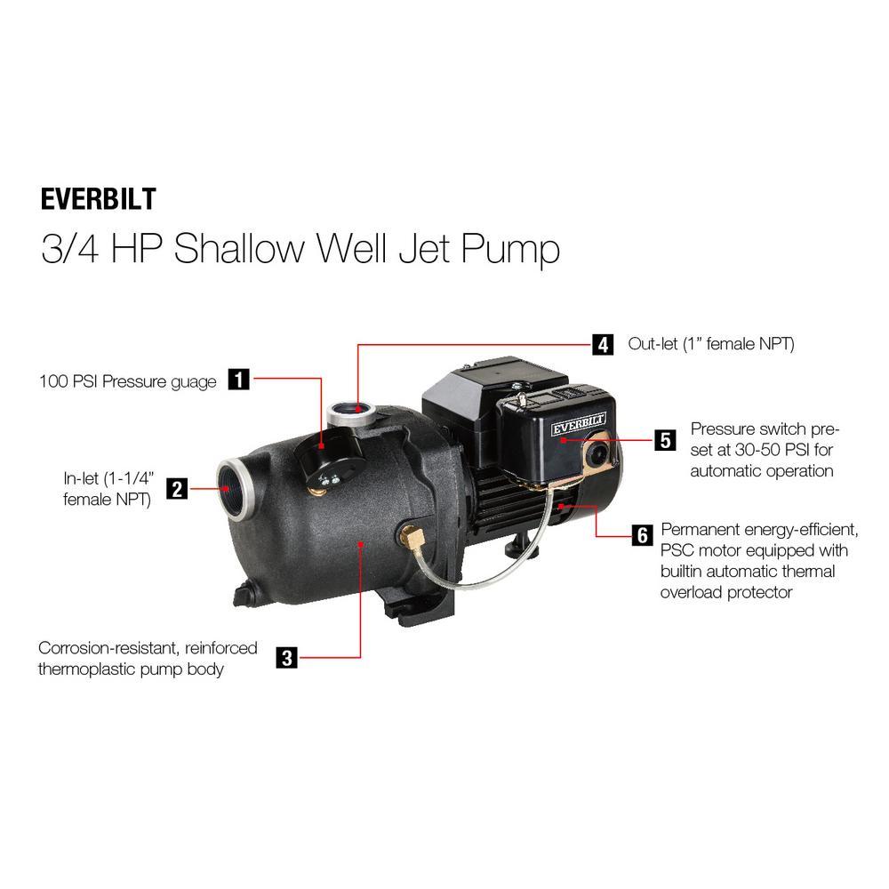 Everbilt 3 4 Hp Shallow Well Jet Pump For Sale In Jamaica